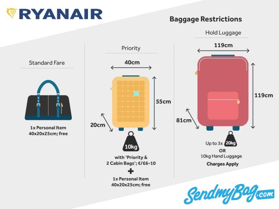 ריינאייר טיסה גודל מזוודה מותרת